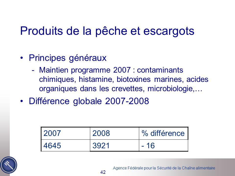 Produits de la pêche et escargots