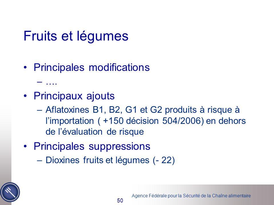 Fruits et légumes Principales modifications Principaux ajouts