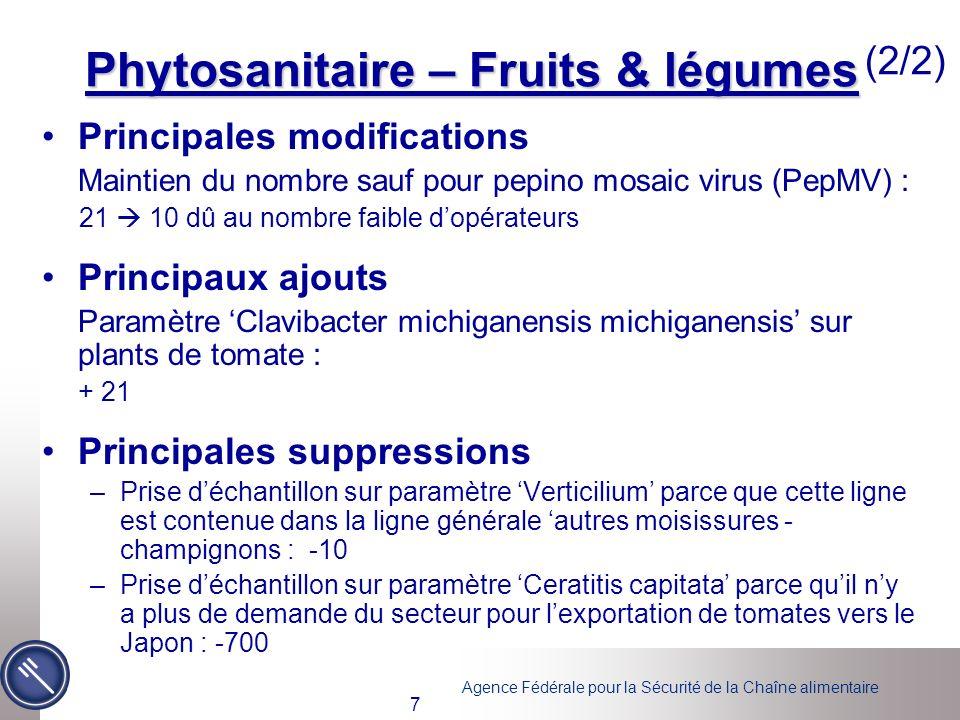 Phytosanitaire – Fruits & légumes