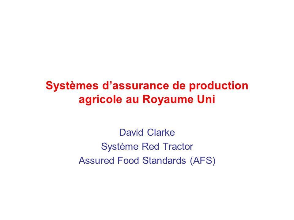 Systèmes d'assurance de production agricole au Royaume Uni