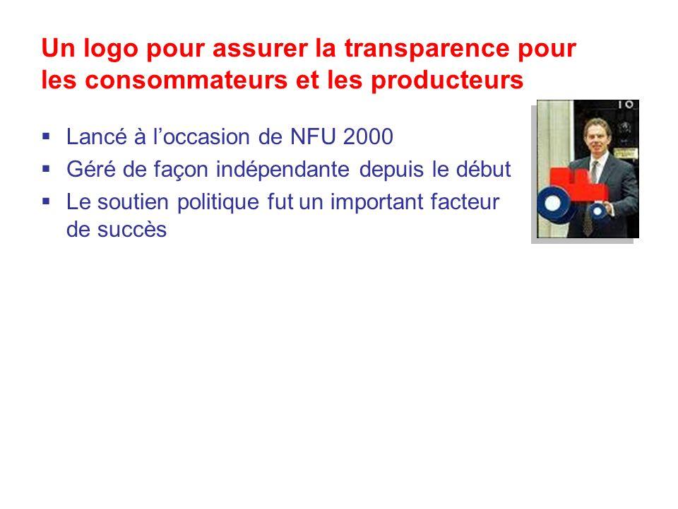 Un logo pour assurer la transparence pour les consommateurs et les producteurs