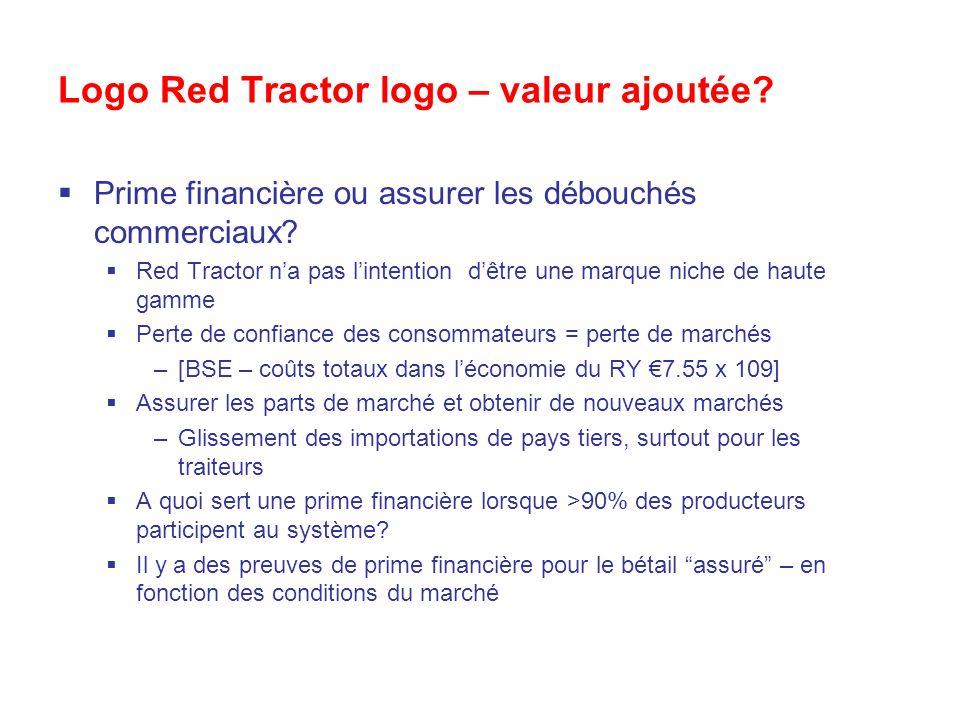 Logo Red Tractor logo – valeur ajoutée