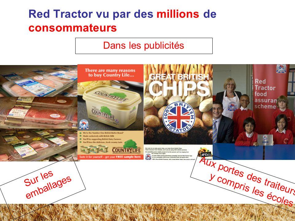 Red Tractor vu par des millions de consommateurs