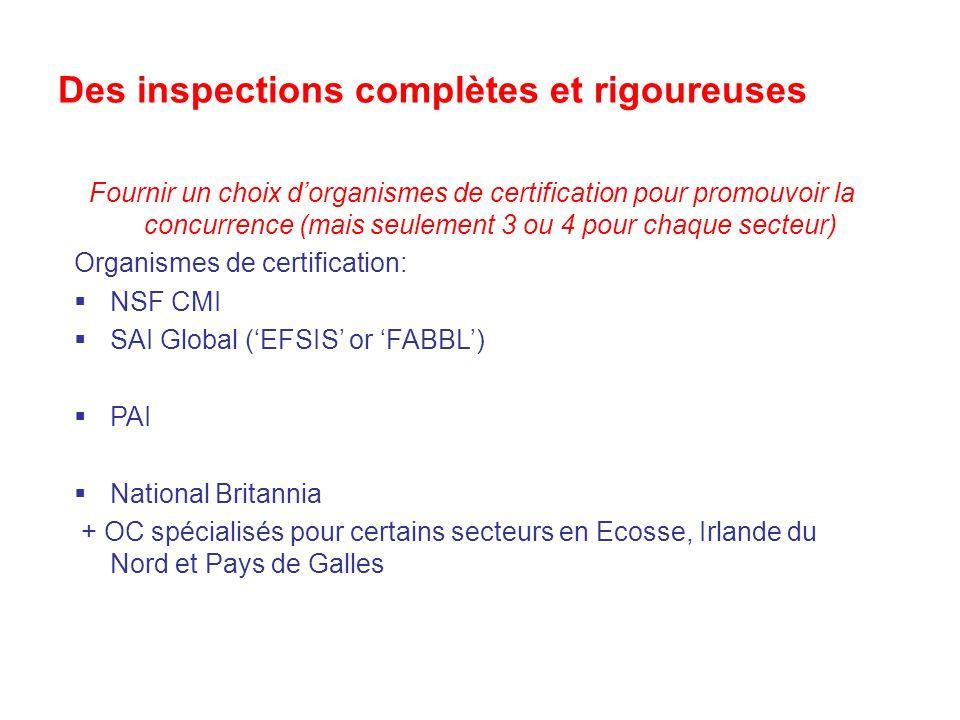 Des inspections complètes et rigoureuses