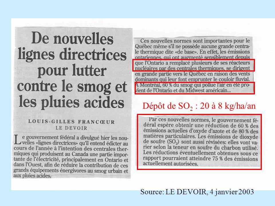 Dépôt de SO2 : 20 à 8 kg/ha/an Source: LE DEVOIR, 4 janvier 2003