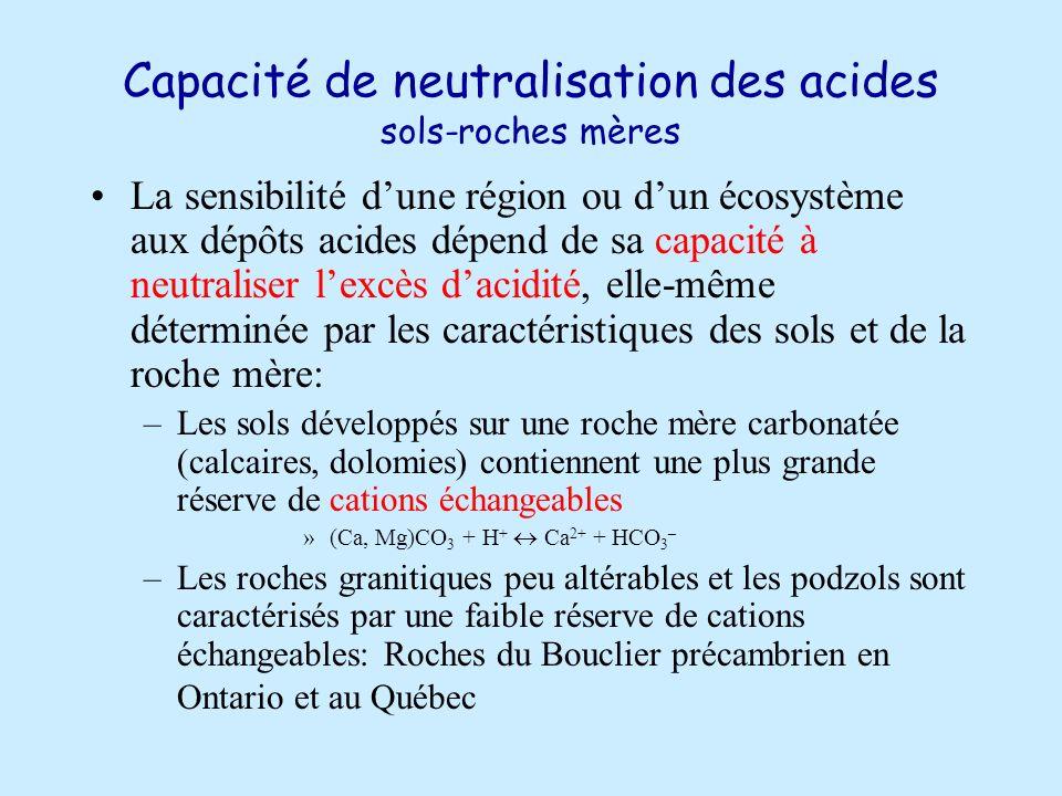 Capacité de neutralisation des acides sols-roches mères