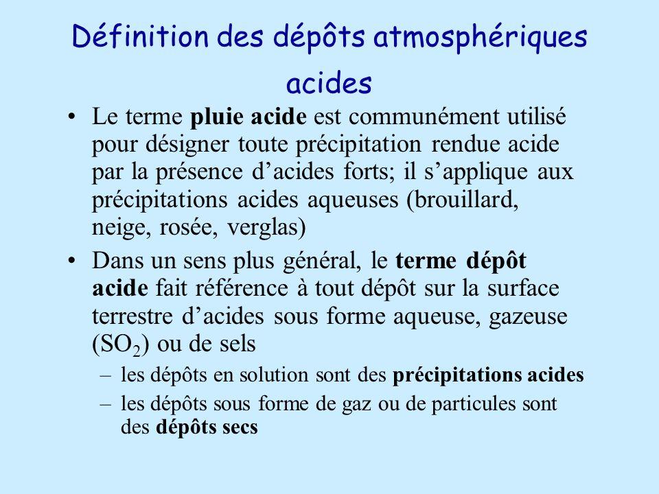 Définition des dépôts atmosphériques acides
