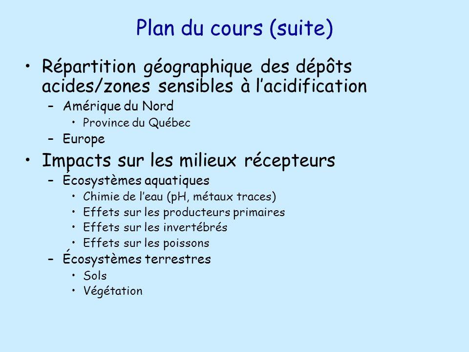 Plan du cours (suite) Répartition géographique des dépôts acides/zones sensibles à l'acidification.