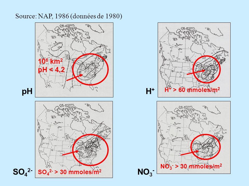 pH H+ SO42- NO3- Source: NAP, 1986 (données de 1980) 106 km2