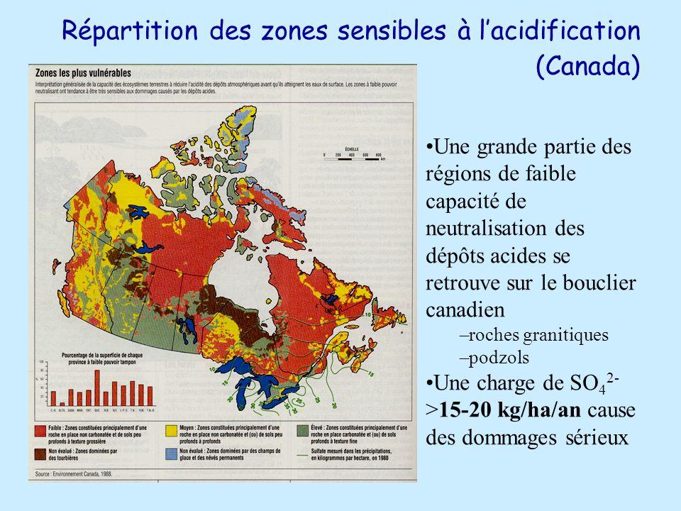 Répartition des zones sensibles à l'acidification (Canada)