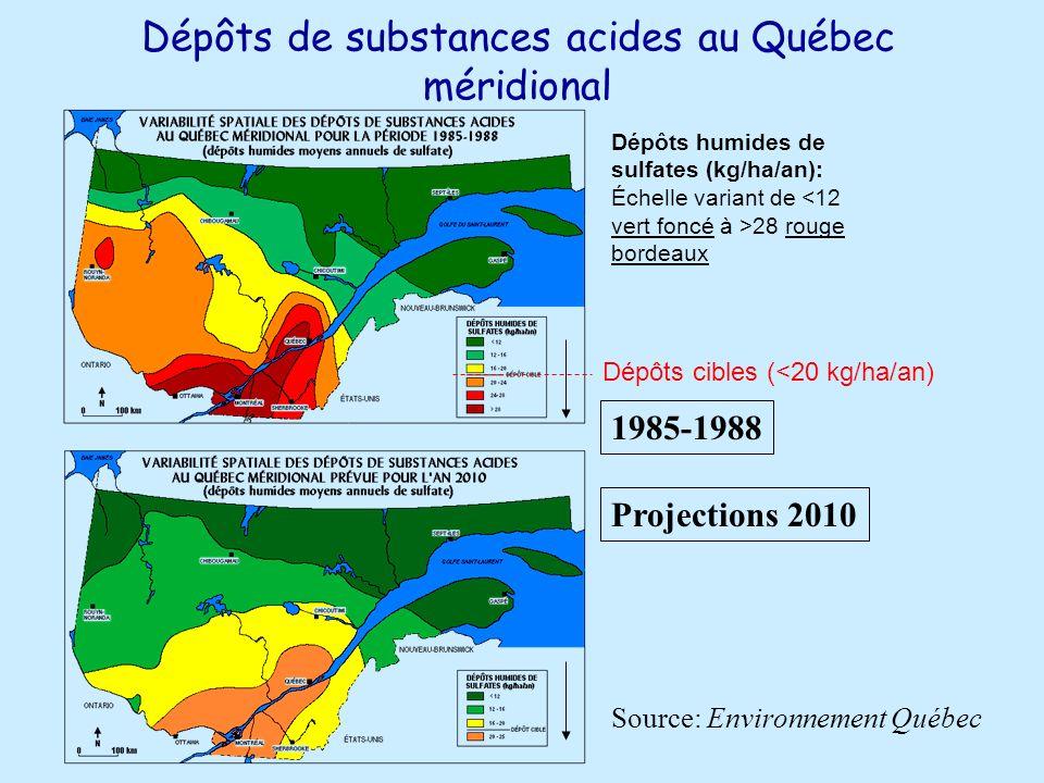 Dépôts de substances acides au Québec méridional