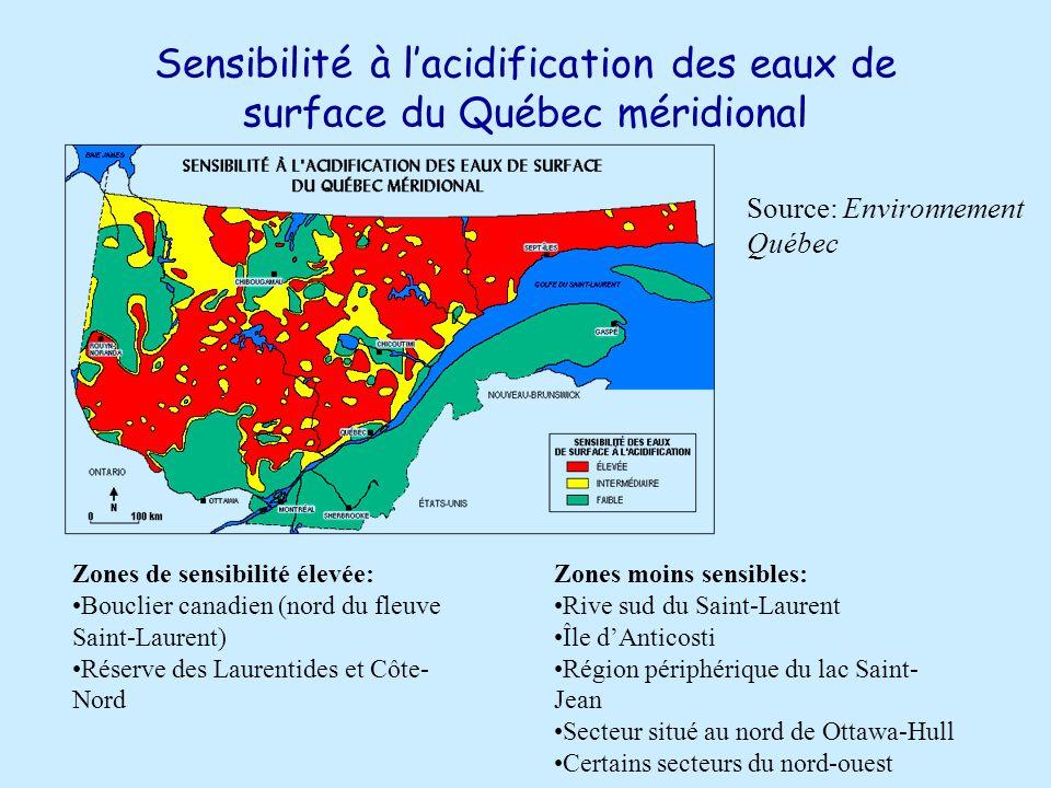 Sensibilité à l'acidification des eaux de surface du Québec méridional