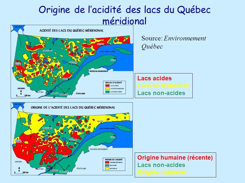 Origine de l'acidité des lacs du Québec méridional