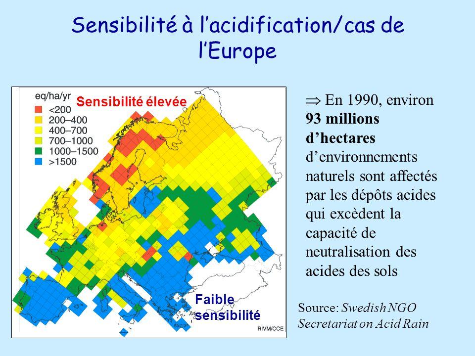 Sensibilité à l'acidification/cas de l'Europe