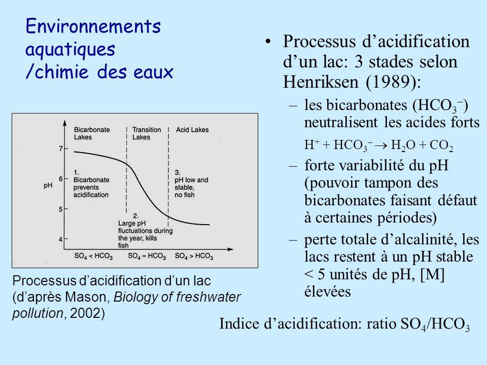 Environnements aquatiques /chimie des eaux