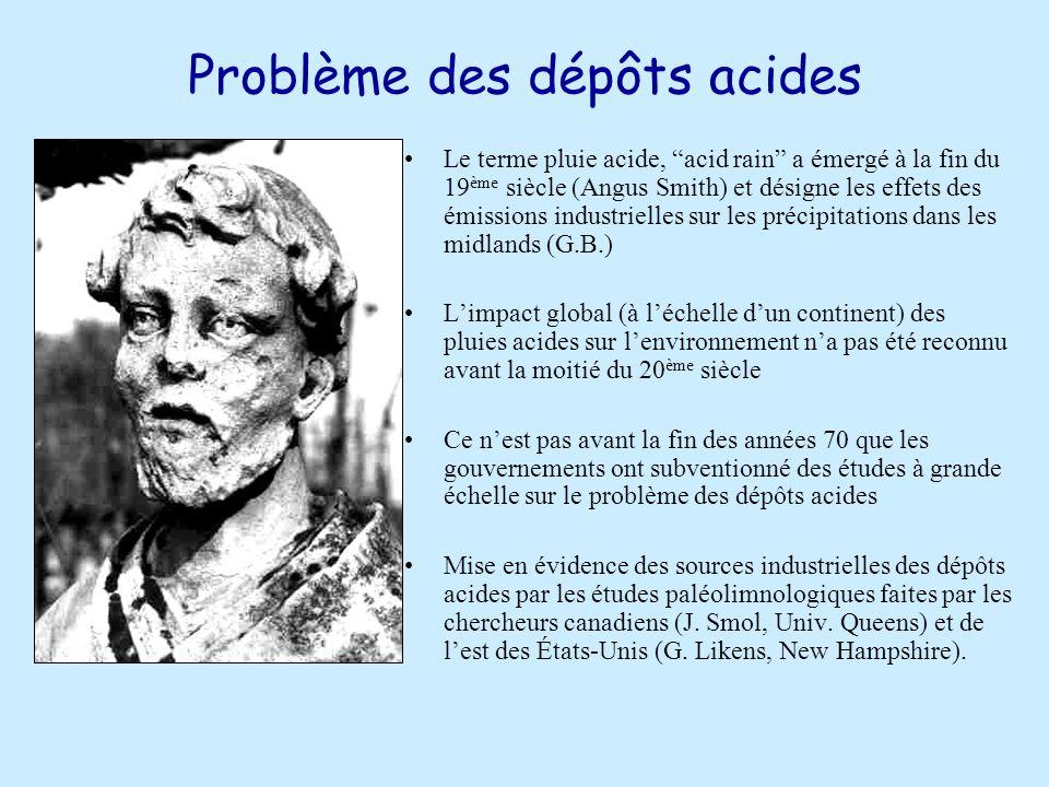 Problème des dépôts acides