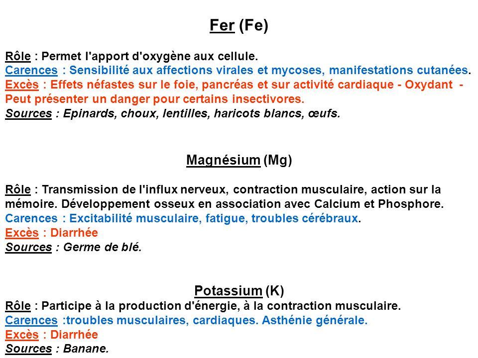 Fer (Fe) Magnésium (Mg) Potassium (K)
