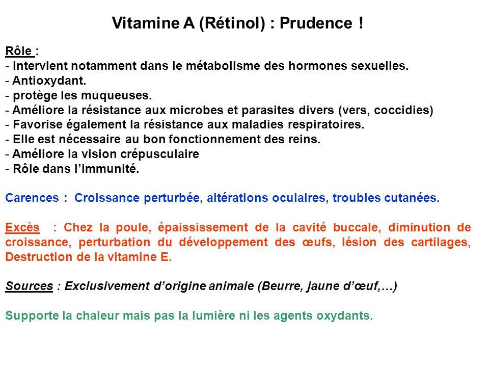 Vitamine A (Rétinol) : Prudence !