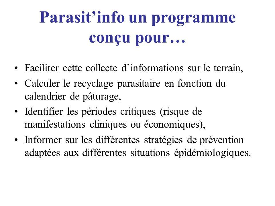 Parasit'info un programme conçu pour…