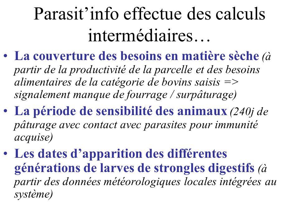 Parasit'info effectue des calculs intermédiaires…