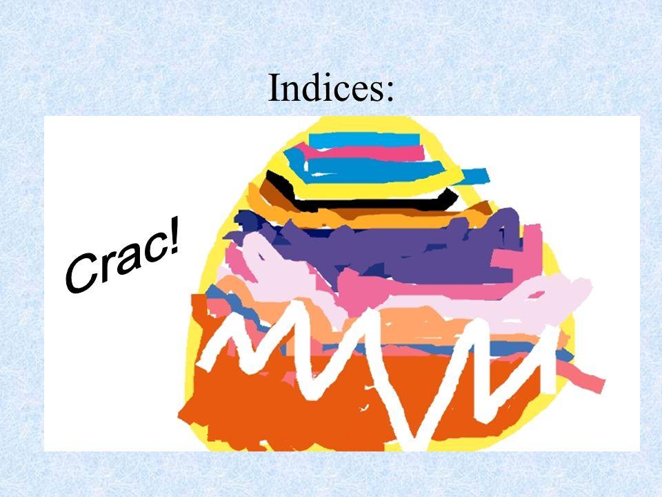 Indices: Crac!