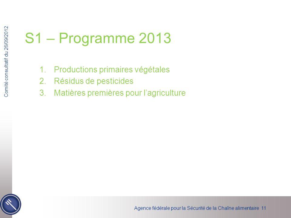 S1 – Programme 2013 Productions primaires végétales