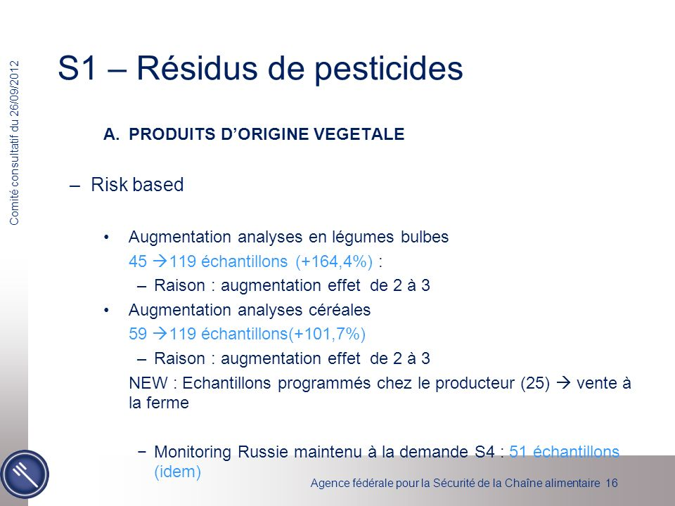 S1 – Résidus de pesticides
