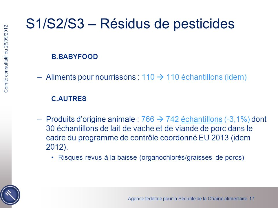 S1/S2/S3 – Résidus de pesticides
