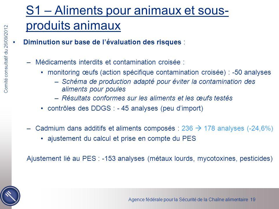 S1 – Aliments pour animaux et sous-produits animaux