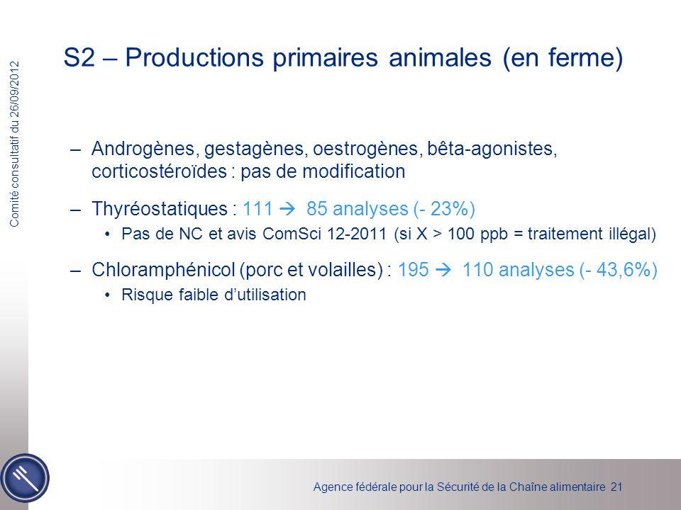 S2 – Productions primaires animales (en ferme)
