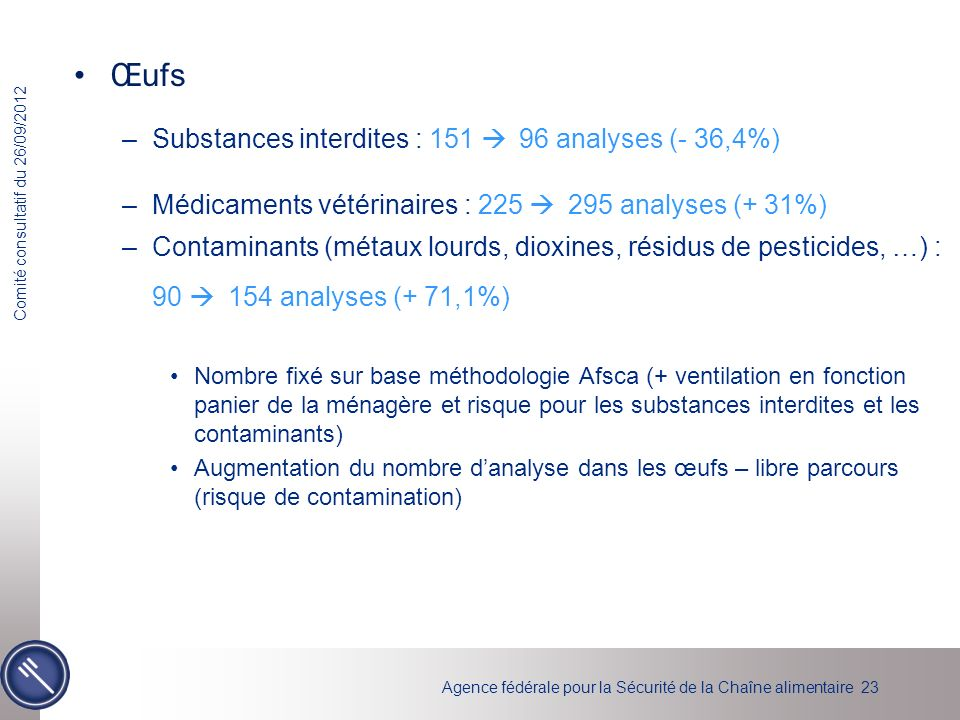 Œufs Substances interdites : 151  96 analyses (- 36,4%)