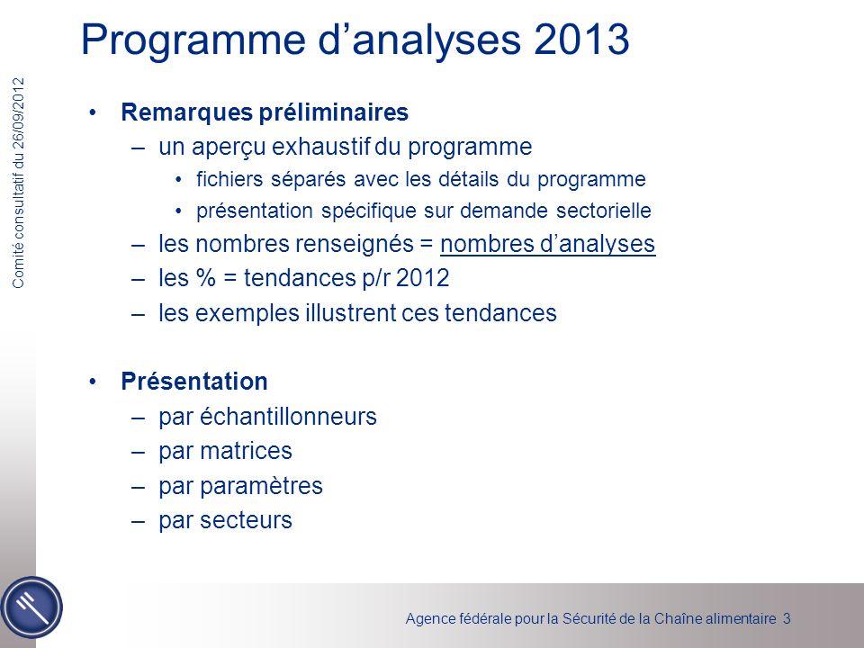Programme d'analyses 2013 Remarques préliminaires