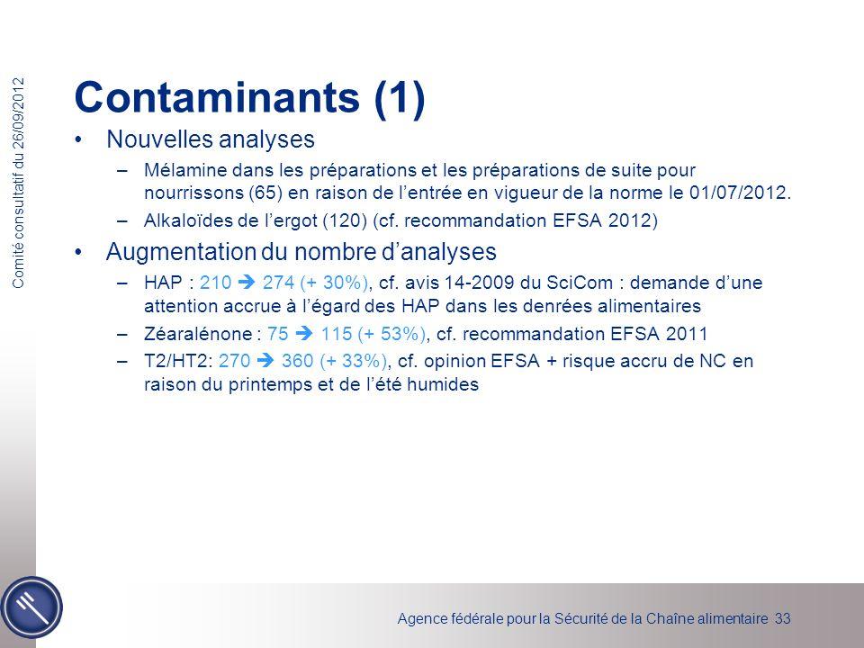 Contaminants (1) Nouvelles analyses Augmentation du nombre d'analyses