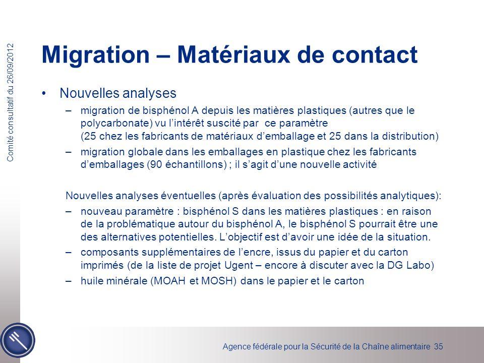 Migration – Matériaux de contact