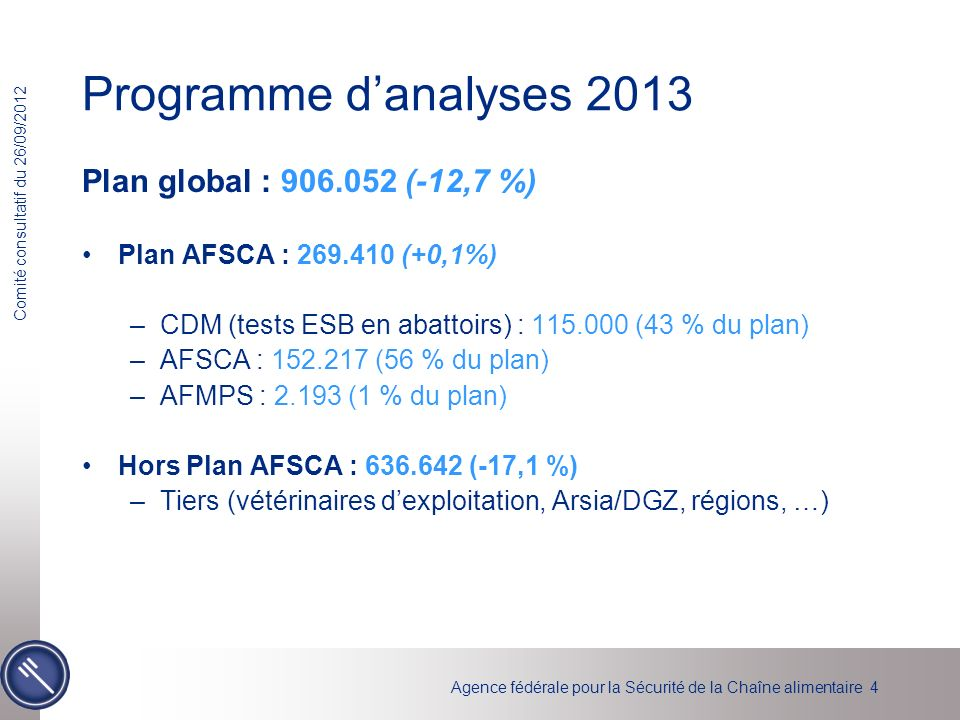 Programme d'analyses 2013 Plan global : 906.052 (-12,7 %)