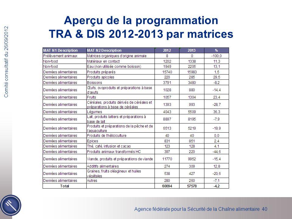 Aperçu de la programmation TRA & DIS 2012-2013 par matrices