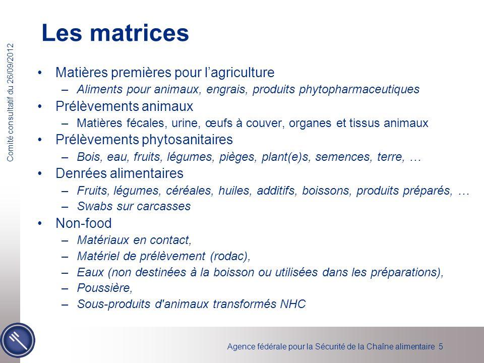 Les matrices Matières premières pour l'agriculture