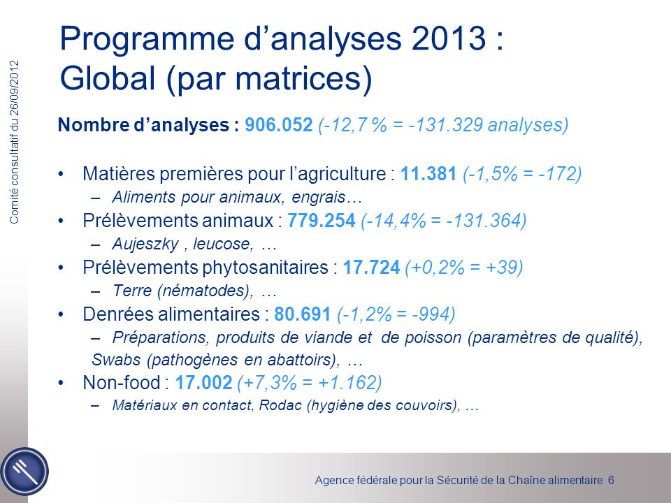 Programme d'analyses 2013 : Global (par matrices)