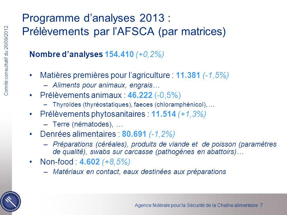 Programme d'analyses 2013 : Prélèvements par l'AFSCA (par matrices)