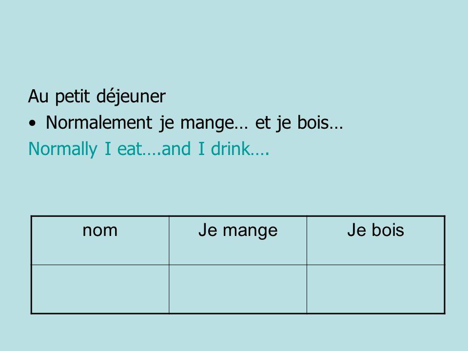 Au petit déjeuner Normalement je mange… et je bois… Normally I eat….and I drink…. nom. Je mange.