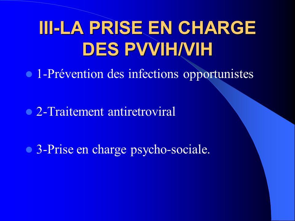 III-LA PRISE EN CHARGE DES PVVIH/VIH