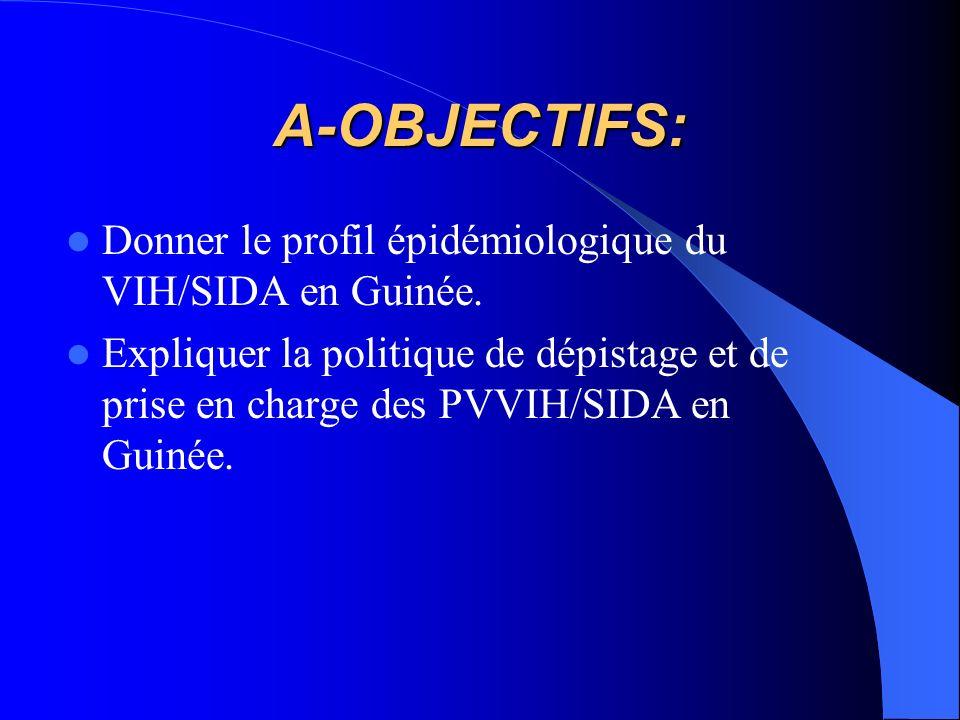 A-OBJECTIFS: Donner le profil épidémiologique du VIH/SIDA en Guinée.