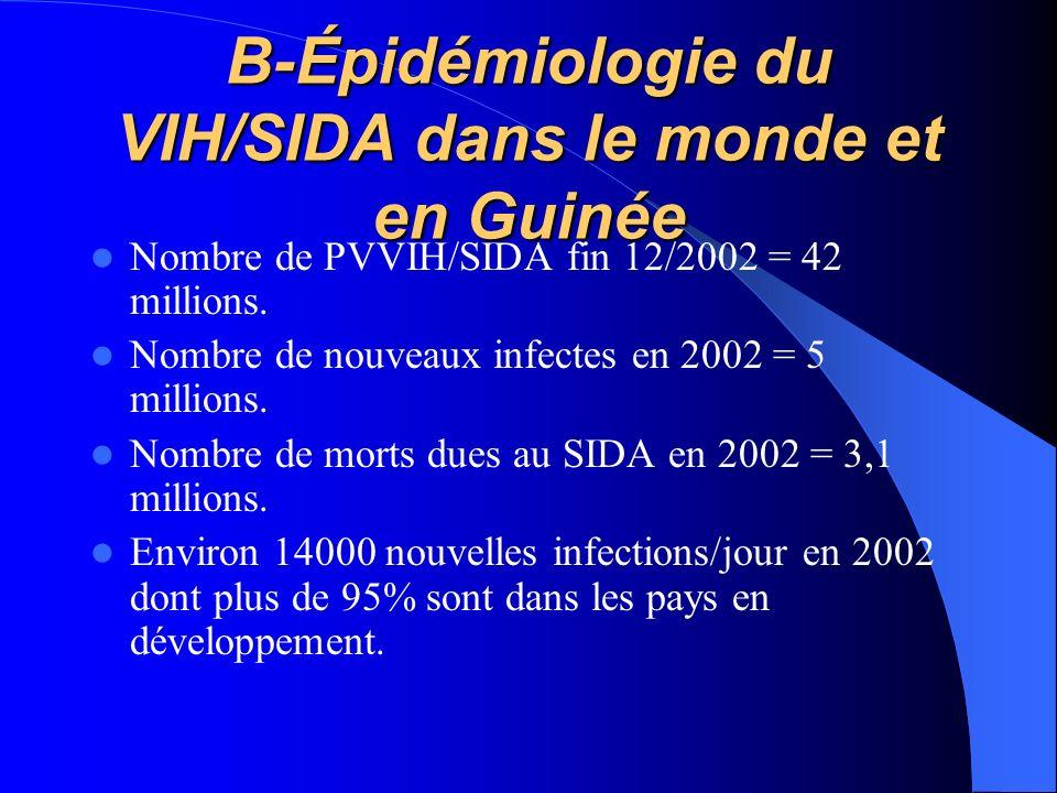 B-Épidémiologie du VIH/SIDA dans le monde et en Guinée