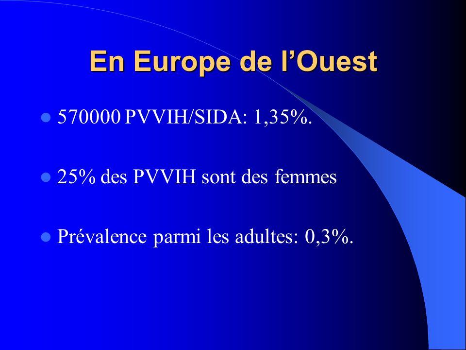 En Europe de l'Ouest 570000 PVVIH/SIDA: 1,35%.