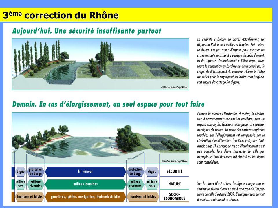 3ème correction du Rhône