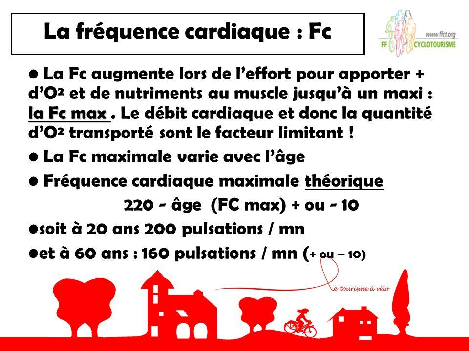 La fréquence cardiaque : Fc