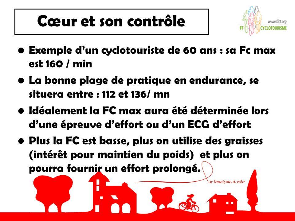 Cœur et son contrôle Exemple d'un cyclotouriste de 60 ans : sa Fc max est 160 / min.