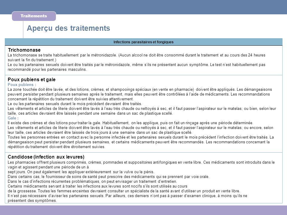 Infections parasitaires et fongiques