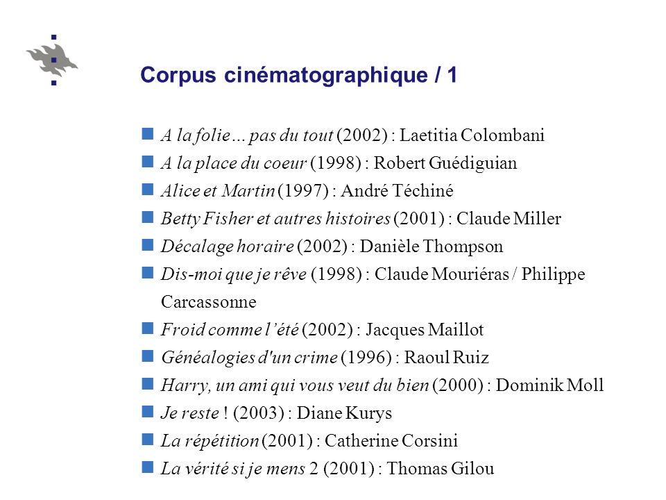 Corpus cinématographique / 1
