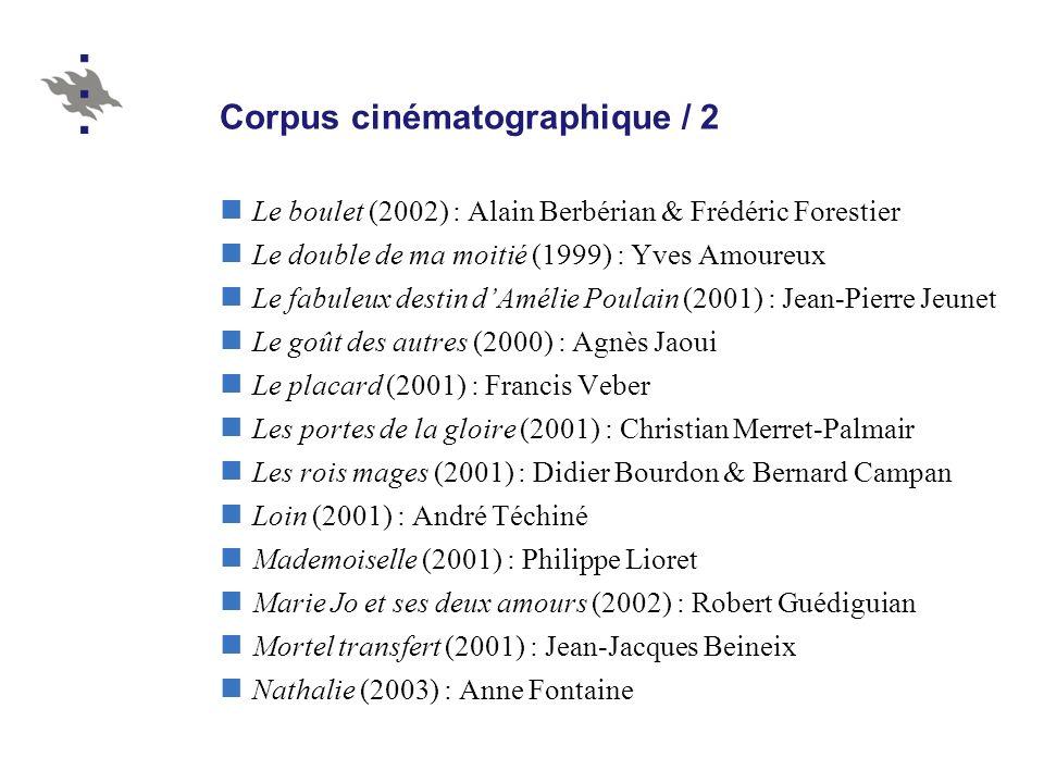 Corpus cinématographique / 2